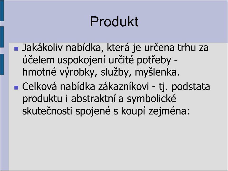 Produkt Jakákoliv nabídka, která je určena trhu za účelem uspokojení určité potřeby - hmotné výrobky, služby, myšlenka.