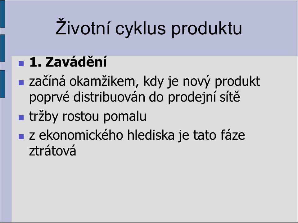 Životní cyklus produktu 1.