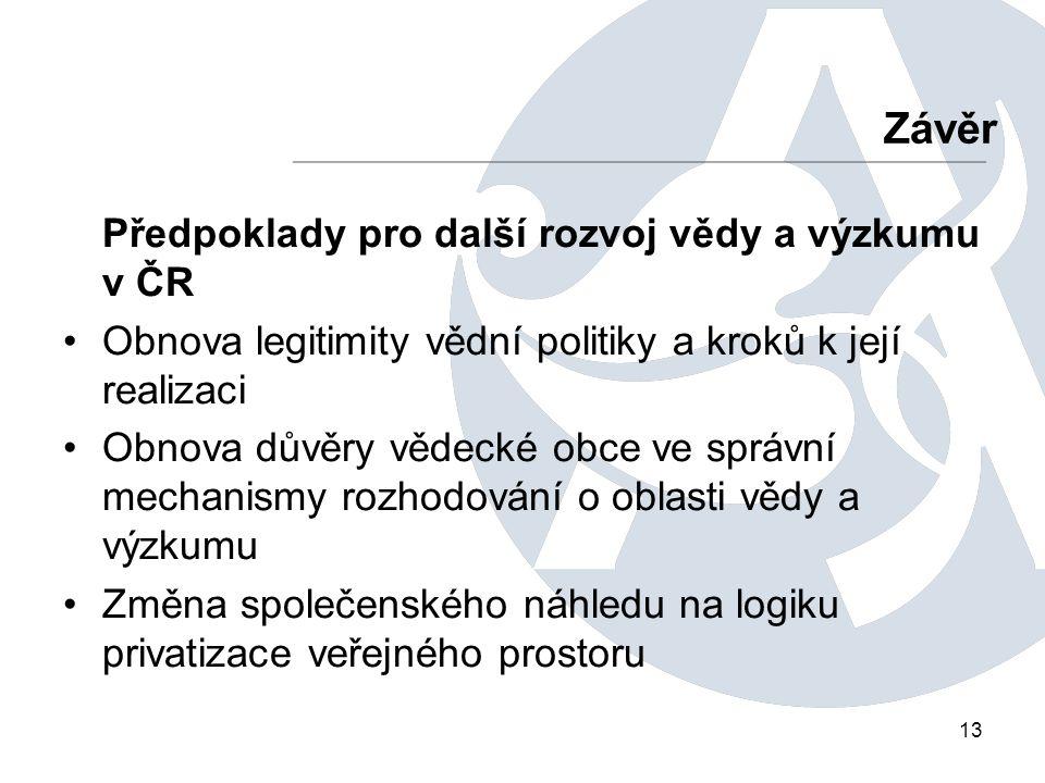 13 Předpoklady pro další rozvoj vědy a výzkumu v ČR Obnova legitimity vědní politiky a kroků k její realizaci Obnova důvěry vědecké obce ve správní mechanismy rozhodování o oblasti vědy a výzkumu Změna společenského náhledu na logiku privatizace veřejného prostoru Závěr