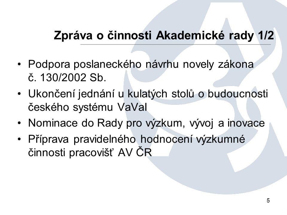 5 Podpora poslaneckého návrhu novely zákona č. 130/2002 Sb. Ukončení jednání u kulatých stolů o budoucnosti českého systému VaVaI Nominace do Rady pro