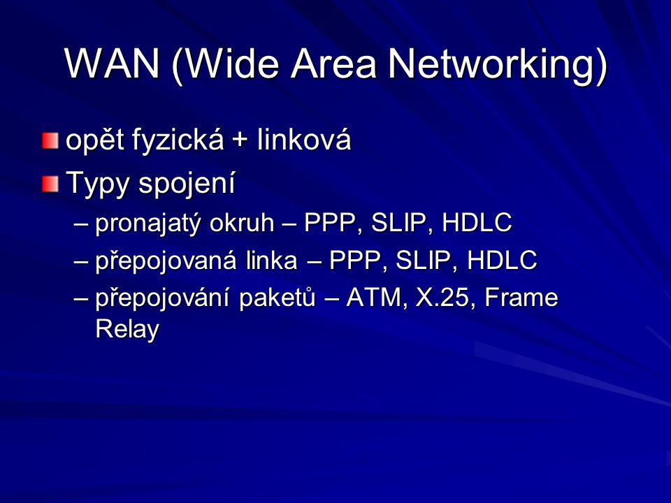 WAN (Wide Area Networking) opět fyzická + linková Typy spojení –pronajatý okruh – PPP, SLIP, HDLC –přepojovaná linka – PPP, SLIP, HDLC –přepojování paketů – ATM, X.25, Frame Relay