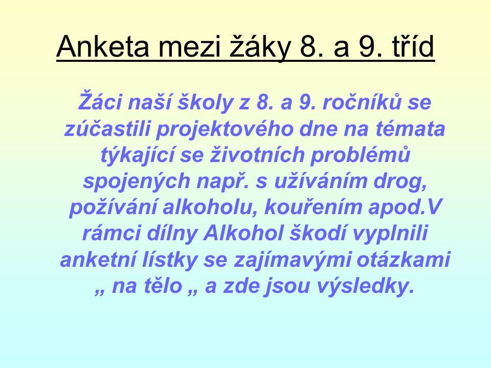 Anketa mezi žáky 8.a 9. tříd Žáci naší školy z 8.