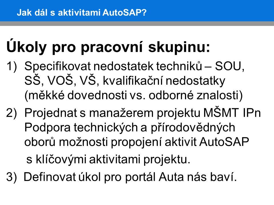 Jak dál s aktivitami AutoSAP.