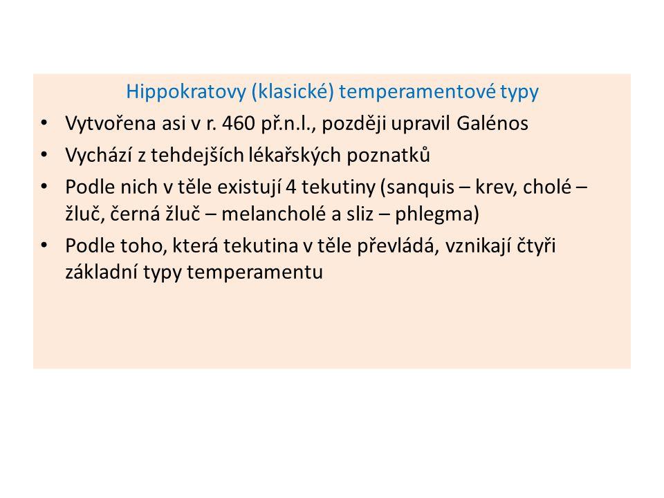 Klasické typy temperamentu Sangvinik (krev) Živý, nestálý, značně pohyblivý Lehce vznikají a rychle se střídají nepříliš hluboké city Melancholik (černá žluč) Laskavá povaha, city vznikají pomalu, ale jsou trvalé Cholerik (žluč) Výbušná povaha, náhlé, silné emocionální reakce, obtížné sebeovládání Flegmatik (sliz) Pomalý a klidný, slabé, pomalu vznikající, navenek málo výrazné reakce
