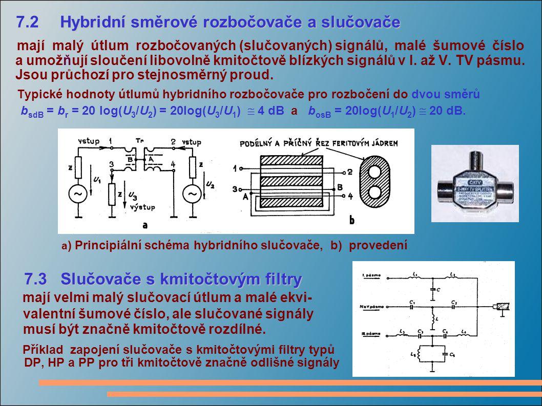 Hybridní směrové rozbočovače a slučovače 7.2 Hybridní směrové rozbočovače a slučovače mají malý útlum rozbočovaných (slučovaných) signálů, malé šumové