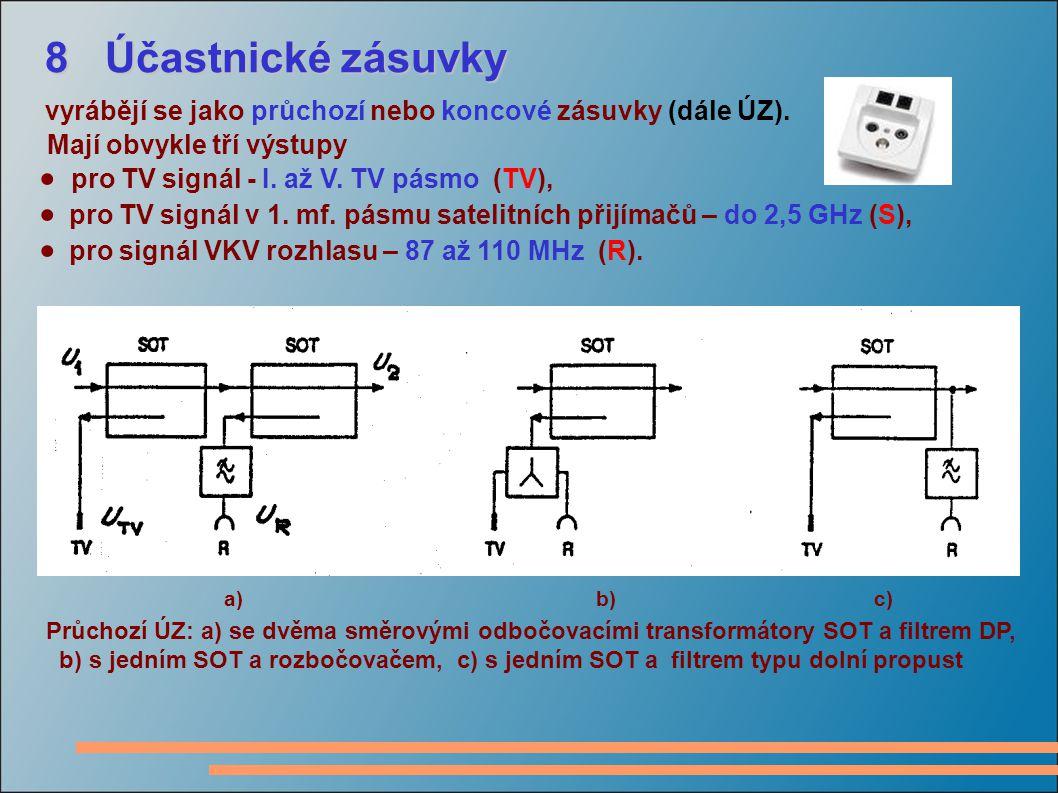 a) b) c) Průchozí ÚZ: a) se dvěma směrovými odbočovacími transformátory SOT a filtrem DP, b) s jedním SOT a rozbočovačem, c) s jedním SOT a filtrem typu dolní propust 8 Účastnické zásuvky 8 Účastnické zásuvky vyrábějí se jako průchozí nebo koncové zásuvky (dále ÚZ).