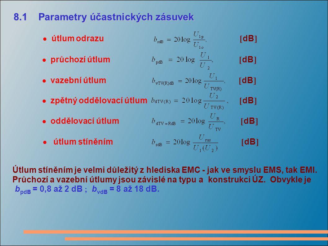 8.1 Parametry účastnických zásuvek 8.1 Parametry účastnických zásuvek  útlum odrazu  dB   průchozí útlum  dB   vazební útlum  dB   zpětný oddělovací útlum  dB   oddělovací útlum  dB   útlum stíněním  dB  Útlum stíněním je velmi důležitý z hlediska EMC - jak ve smyslu EMS, tak EMI.