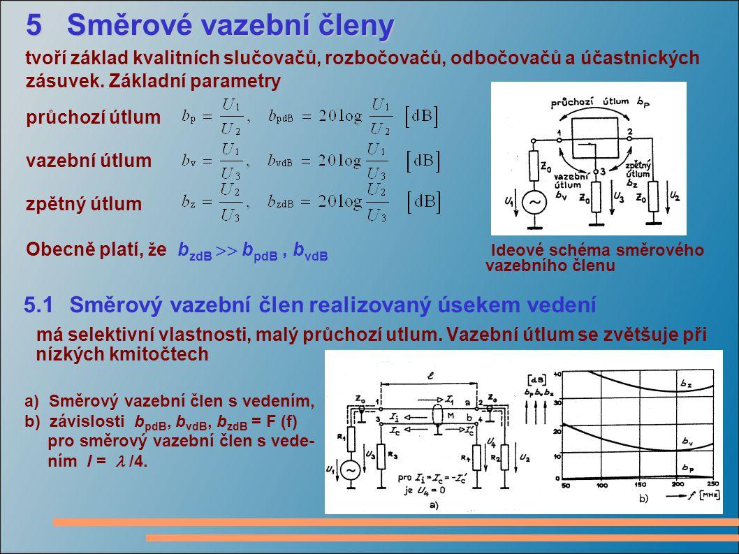 5.2 5.2 Transformátorový vazební člen je nejpoužívanější, protože je, z hlediska vazebního útlumu širokopásmový a) Transformátorový směrový vazební člen, b) závislosti b pdB, b vdB, b zdB = F(f ) pro transformátorový směrový vazební člen realizovaný na feritovém jádru Používá se jako tzv.