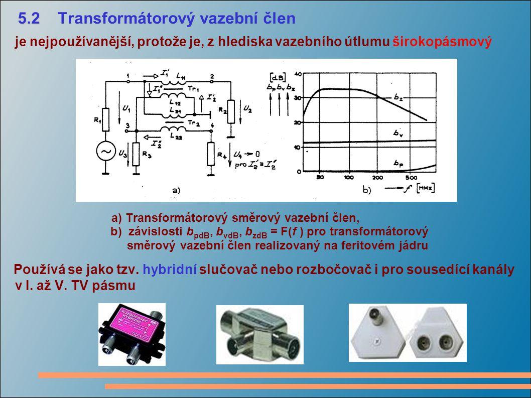 5.2 5.2 Transformátorový vazební člen je nejpoužívanější, protože je, z hlediska vazebního útlumu širokopásmový a) Transformátorový směrový vazební čl