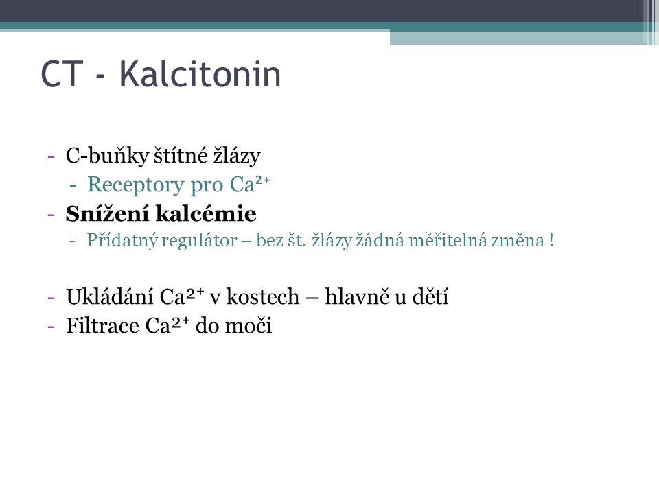 CT - Kalcitonin -C-buňky štítné žlázy -Receptory pro Ca ²⁺ -Snížení kalcémie -Přídatný regulátor – bez št. žlázy žádná měřitelná změna ! -Ukládání Ca²