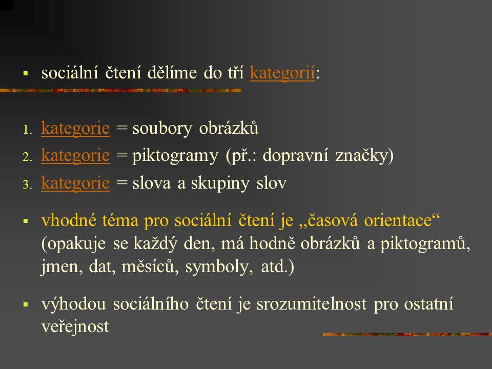  sociální čtení dělíme do tří kategorií:kategorií 1. kategorie = soubory obrázků kategorie 2. kategorie = piktogramy (př.: dopravní značky) kategorie