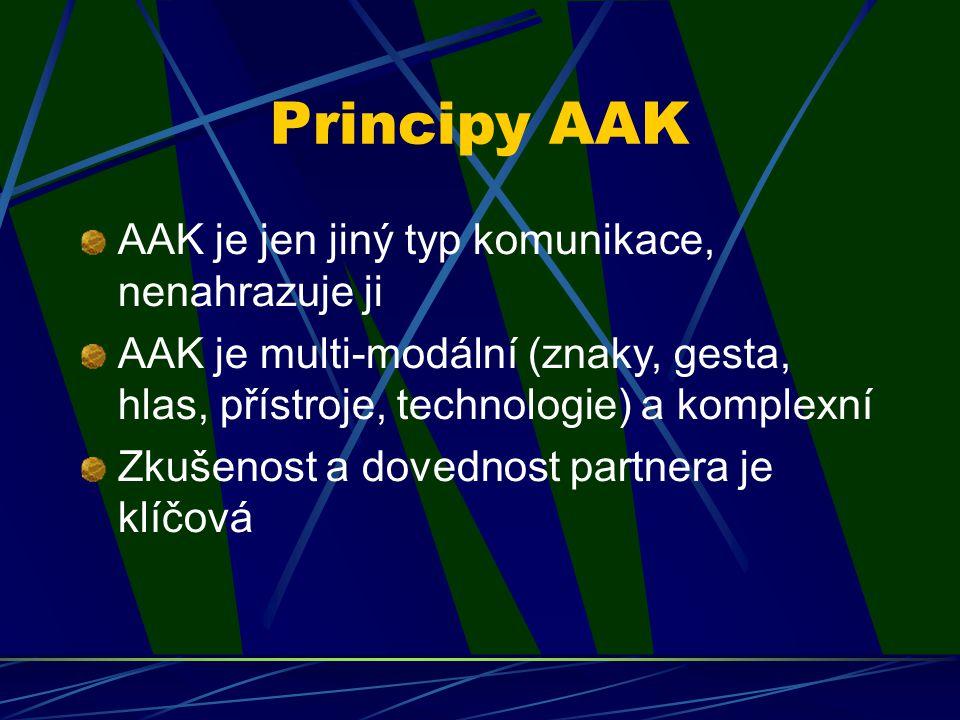 Principy AAK AAK je jen jiný typ komunikace, nenahrazuje ji AAK je multi-modální (znaky, gesta, hlas, přístroje, technologie) a komplexní Zkušenost a