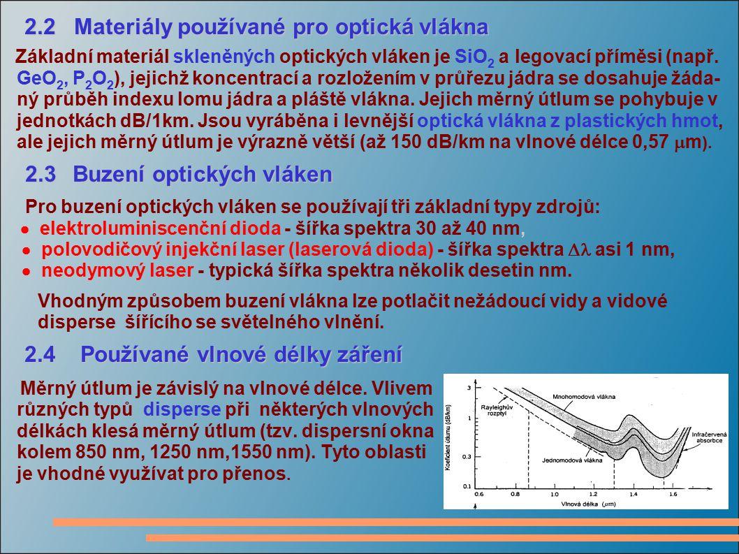 2.2 Materiály používané pro optická vlákna 2.2 Materiály používané pro optická vlákna Základní materiál skleněných optických vláken je SiO 2 a legovac