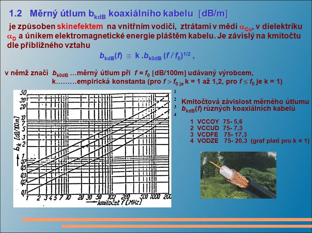 Měrný útlum b kdB koaxiálního kabelu  dB/m  1.2 Měrný útlum b kdB koaxiálního kabelu  dB/m  je způsoben skinefektem na vnitřním vodiči, ztrátami v
