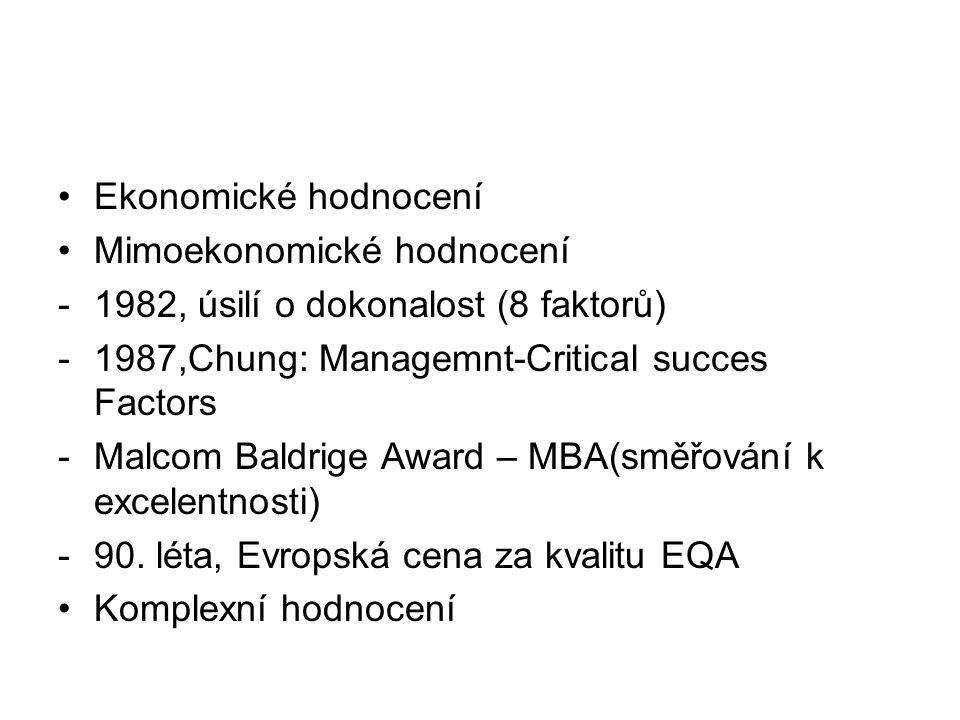 Ekonomické hodnocení Mimoekonomické hodnocení -1982, úsilí o dokonalost (8 faktorů) -1987,Chung: Managemnt-Critical succes Factors -Malcom Baldrige Award – MBA(směřování k excelentnosti) -90.