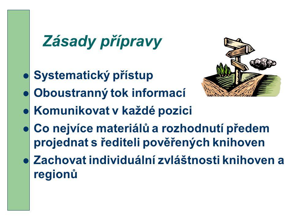 Zásady přípravy Systematický přístup Oboustranný tok informací Komunikovat v každé pozici Co nejvíce materiálů a rozhodnutí předem projednat s řediteli pověřených knihoven Zachovat individuální zvláštnosti knihoven a regionů