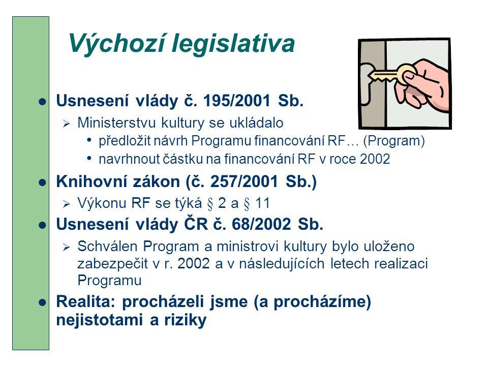 Výchozí legislativa Usnesení vlády č. 195/2001 Sb.