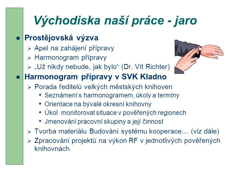 """Východiska naší práce - jaro Prostějovská výzva  Apel na zahájení přípravy  Harmonogram přípravy  """"Už nikdy nebude, jak bylo (Dr."""