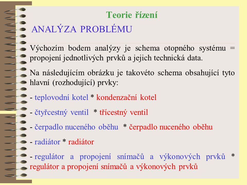 Teorie řízení ANALÝZA PROBLÉMU Výchozím bodem analýzy je schema otopného systému = propojení jednotlivých prvků a jejich technická data. Na následujíc