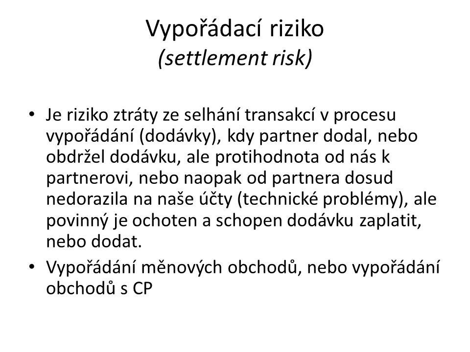 Vypořádací riziko (settlement risk) Je riziko ztráty ze selhání transakcí v procesu vypořádání (dodávky), kdy partner dodal, nebo obdržel dodávku, ale