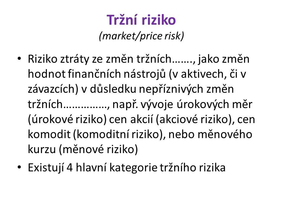 Tržní riziko (market/price risk) Riziko ztráty ze změn tržních……., jako změn hodnot finančních nástrojů (v aktivech, či v závazcích) v důsledku nepříz