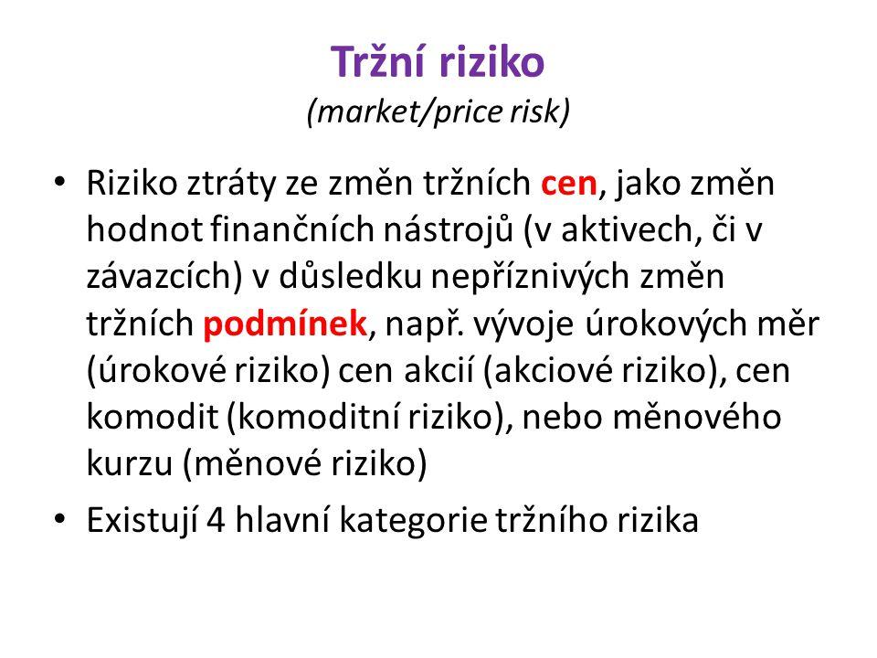 Tržní riziko (market/price risk) Riziko ztráty ze změn tržních cen, jako změn hodnot finančních nástrojů (v aktivech, či v závazcích) v důsledku nepří