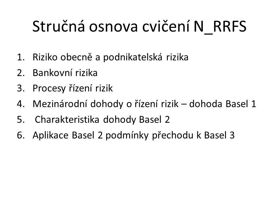 Stručná osnova cvičení N_RRFS 1.Riziko obecně a podnikatelská rizika 2.Bankovní rizika 3.Procesy řízení rizik 4.Mezinárodní dohody o řízení rizik – do