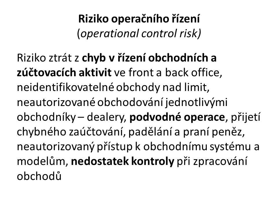 Riziko operačního řízení (operational control risk) Riziko ztrát z chyb v řízení obchodních a zúčtovacích aktivit ve front a back office, neidentifiko
