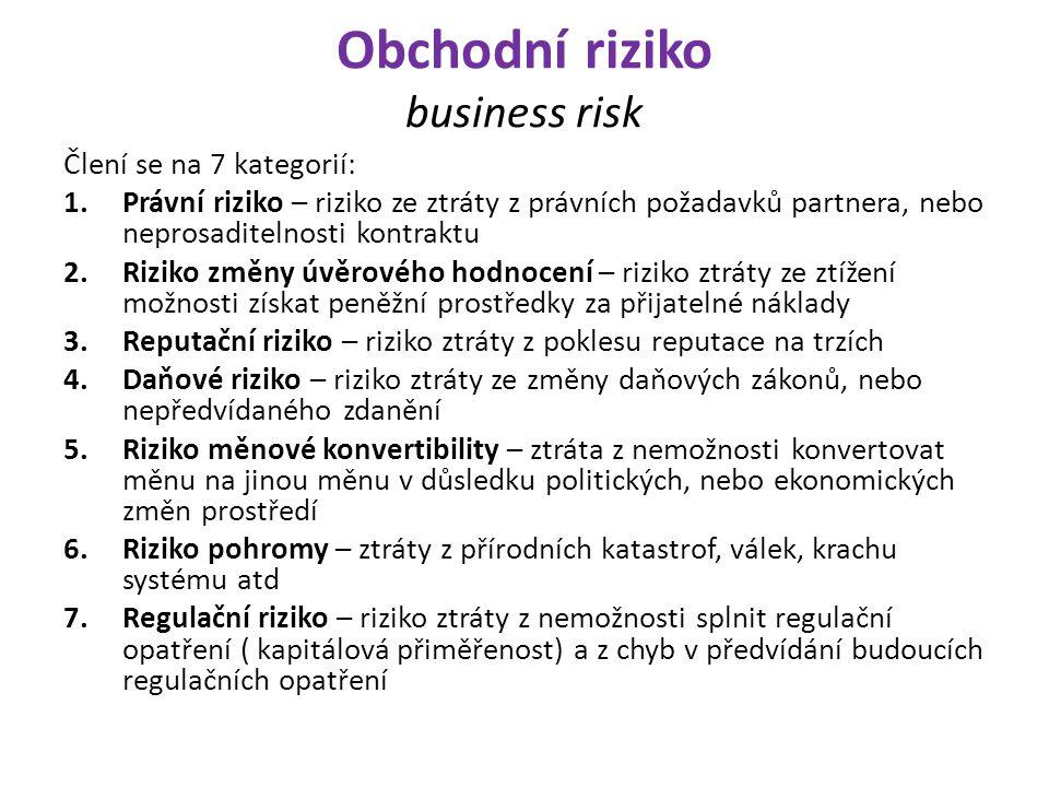 Obchodní riziko business risk Člení se na 7 kategorií: 1.Právní riziko – riziko ze ztráty z právních požadavků partnera, nebo neprosaditelnosti kontra