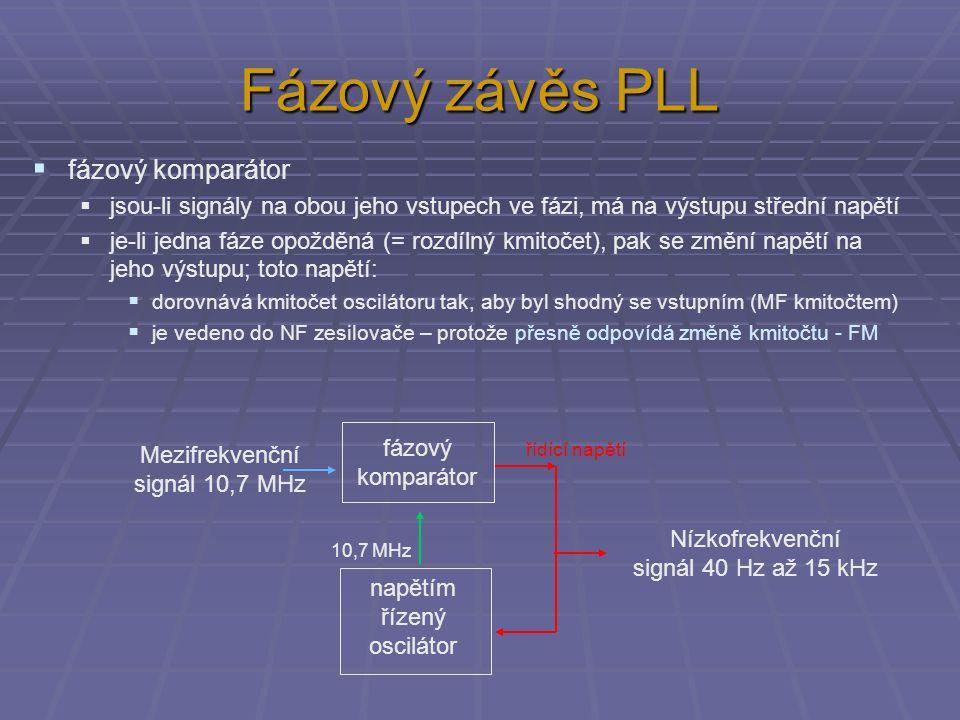 Fázový závěs PLL  fázový komparátor  jsou-li signály na obou jeho vstupech ve fázi, má na výstupu střední napětí  je-li jedna fáze opožděná (= rozd