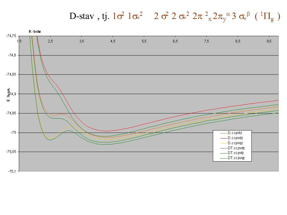 D-stav, tj. 1  2 1  * 2 2  2 2  * 2 2  2 x 2  y  3       g )