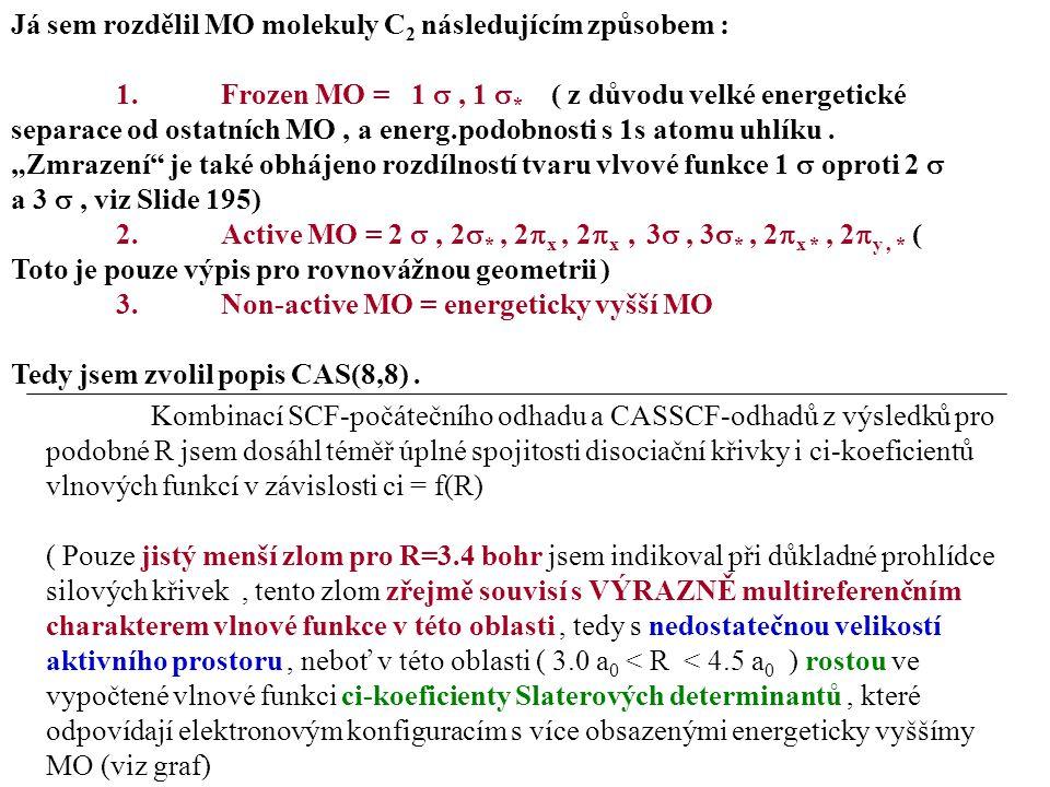 Já sem rozdělil MO molekuly C 2 následujícím způsobem : 1.Frozen MO = 1 , 1  * ( z důvodu velké energetické separace od ostatních MO, a energ.podobn