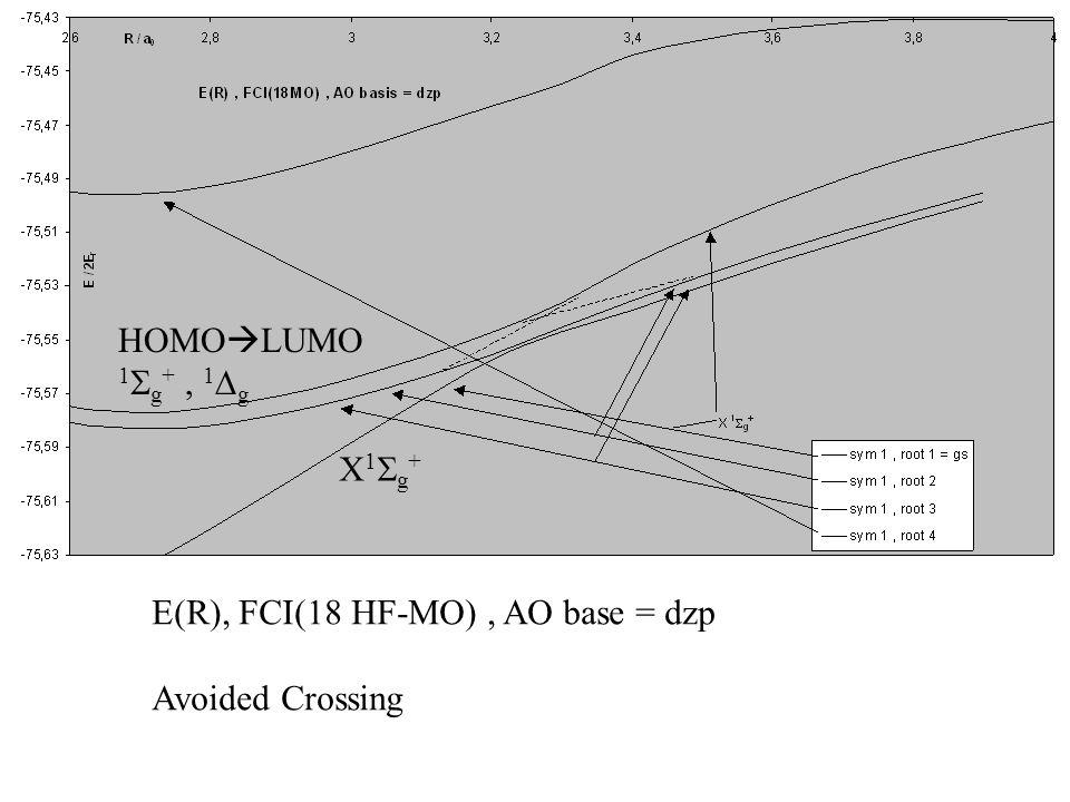 E(R), FCI(18 HF-MO), AO base = dzp Avoided Crossing X1g+X1g+ HOMO  LUMO 1  g +, 1  g