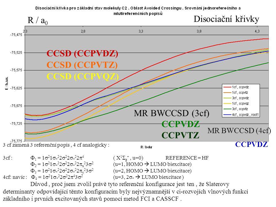 3 cf zamená 3 referenční popis, 4 cf analogicky : 3cf :  1 = 1  2 1  * 2 2  2 2  * 2 2  4 ( X 1  g +, u=0) REFERENCE = HF  2 = 1  2 1  * 2 2