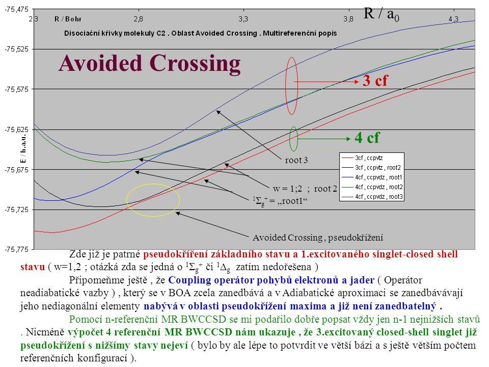 Zde již je patrné pseudokříření základního stavu a 1.excitovaného singlet-closed shell stavu ( w=1,2 ; otázká zda se jedná o 1  g + či 1  g zatím ne