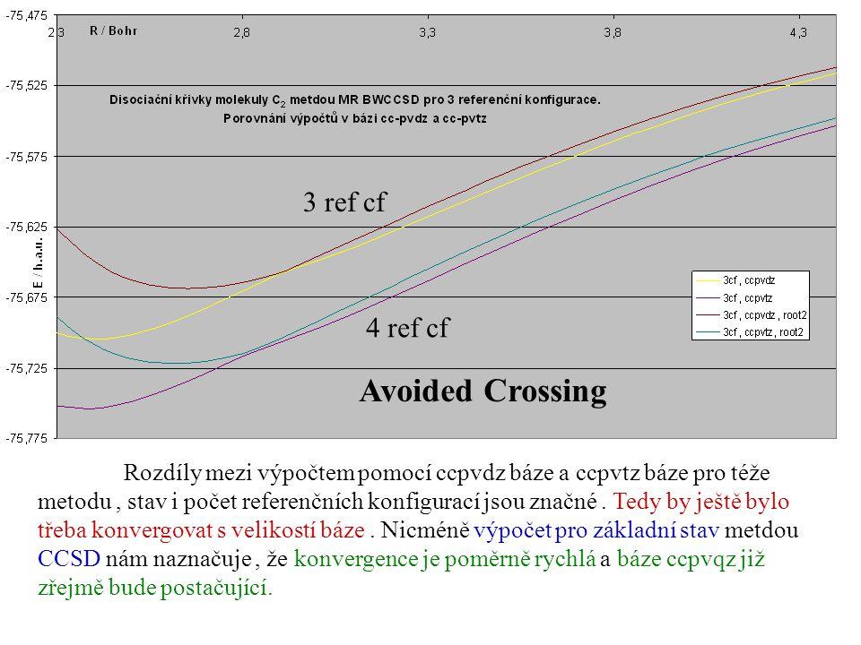Rozdíly mezi výpočtem pomocí ccpvdz báze a ccpvtz báze pro téže metodu, stav i počet referenčních konfigurací jsou značné. Tedy by ještě bylo třeba ko