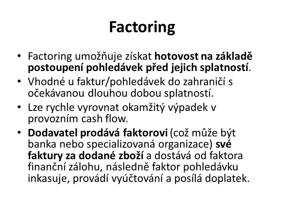 Factoring Factoring umožňuje získat hotovost na základě postoupení pohledávek před jejich splatností. Vhodné u faktur/pohledávek do zahraničí s očekáv