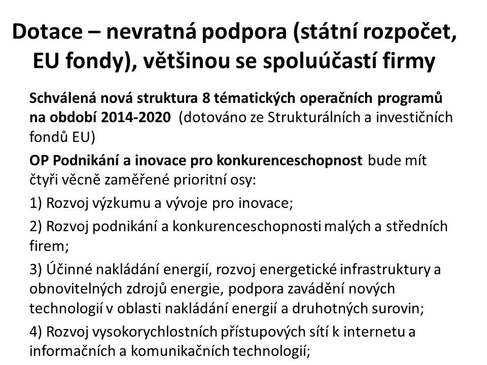 Dotace – nevratná podpora (státní rozpočet, EU fondy), většinou se spoluúčastí firmy Schválená nová struktura 8 tématických operačních programů na obd