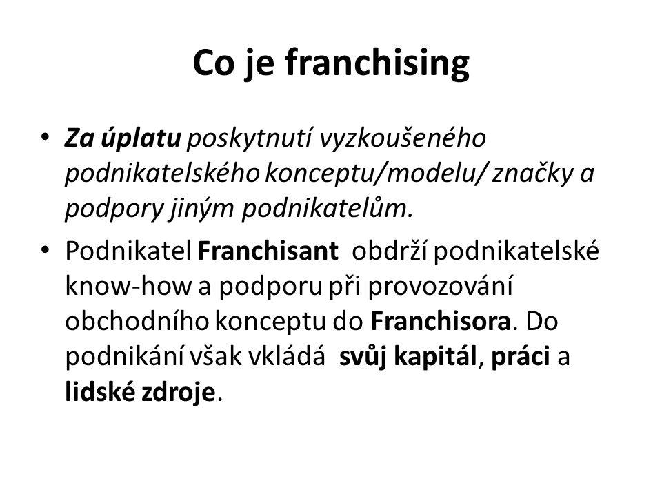 Co je franchising Za úplatu poskytnutí vyzkoušeného podnikatelského konceptu/modelu/ značky a podpory jiným podnikatelům. Podnikatel Franchisant obdrž