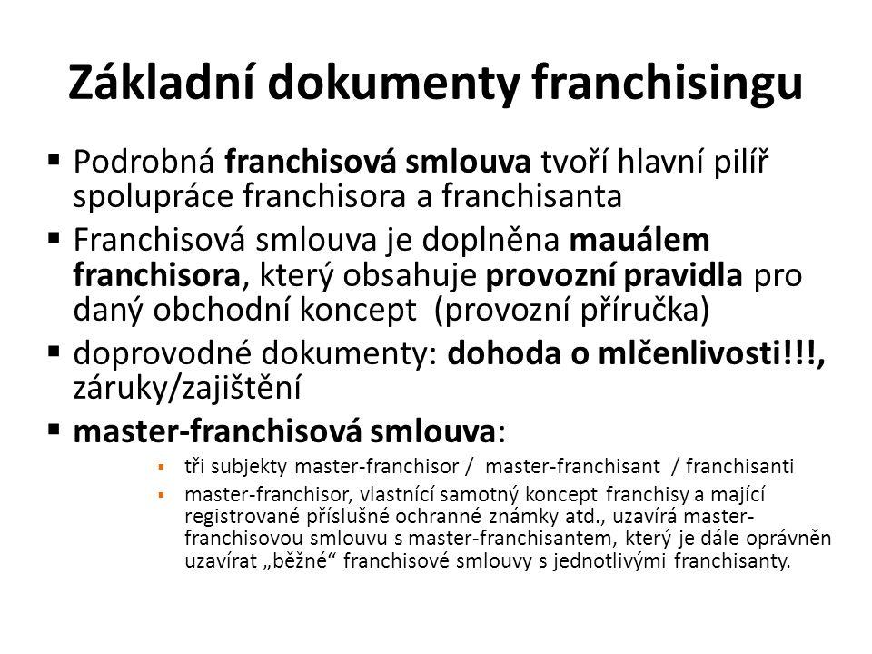 Základní dokumenty franchisingu  Podrobná franchisová smlouva tvoří hlavní pilíř spolupráce franchisora a franchisanta  Franchisová smlouva je dopln