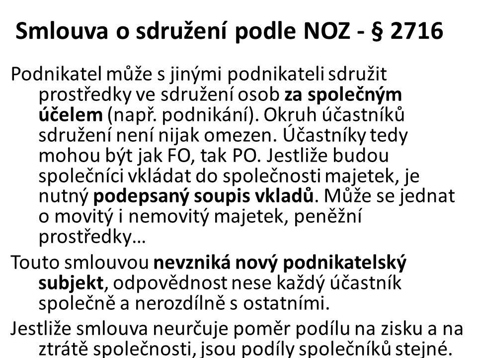 Kde hledat franchisy a franchisanty? Portál Franchising.cz