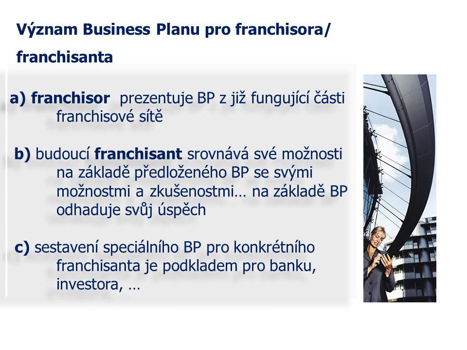 Co obsahuje? a) franchisor prezentuje BP z již fungující části franchisové sítě b) budoucí franchisant srovnává své možnosti na základě předloženého B