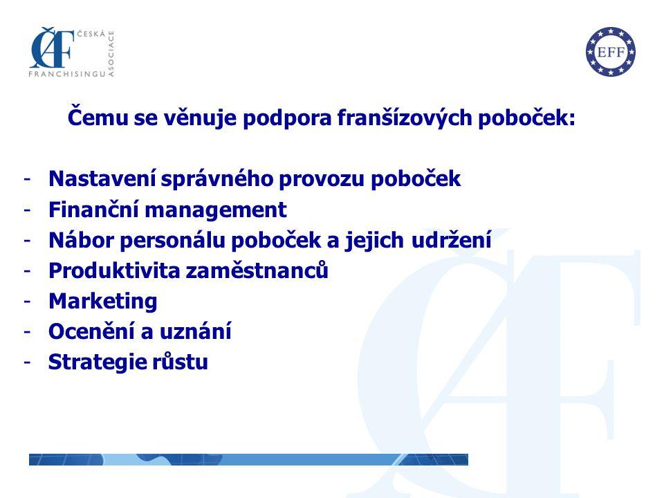 Čemu se věnuje podpora franšízových poboček: -Nastavení správného provozu poboček -Finanční management -Nábor personálu poboček a jejich udržení -Prod