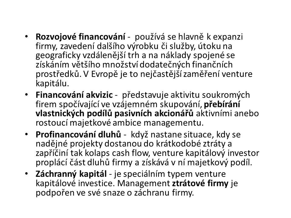 Dotace – nevratná podpora (státní rozpočet, EU fondy), většinou se spoluúčastí firmy Schválená nová struktura 8 tématických operačních programů na období 2014-2020 (dotováno ze Strukturálních a investičních fondů EU) OP Podnikání a inovace pro konkurenceschopnost bude mít čtyři věcně zaměřené prioritní osy: 1) Rozvoj výzkumu a vývoje pro inovace; 2) Rozvoj podnikání a konkurenceschopnosti malých a středních firem; 3) Účinné nakládání energií, rozvoj energetické infrastruktury a obnovitelných zdrojů energie, podpora zavádění nových technologií v oblasti nakládání energií a druhotných surovin; 4) Rozvoj vysokorychlostních přístupových sítí k internetu a informačních a komunikačních technologií;
