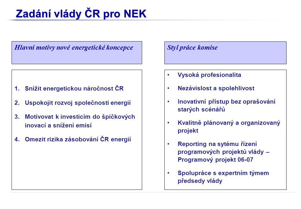 SEK ČR Zabezpečení rozvoje společnosti energií Legislativní a motivační nástroje V energetice se investuje na 40 let.