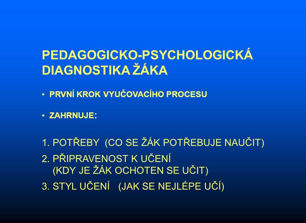 PEDAGOGICKO-PSYCHOLOGICKÁ DIAGNOSTIKA ŽÁKA PRVNÍ KROK VYUČOVACÍHO PROCESU ZAHRNUJE : 1.