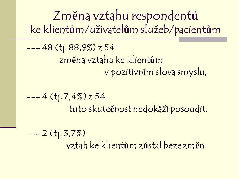 Zm ě na vztahu respondent ů ke klient ů m/uživatel ů m služeb/pacient ů m --- 48 (tj.