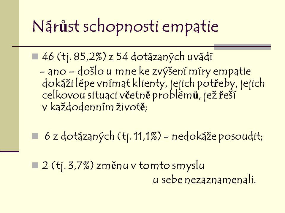 Nár ů st schopnosti empatie 46 (tj.