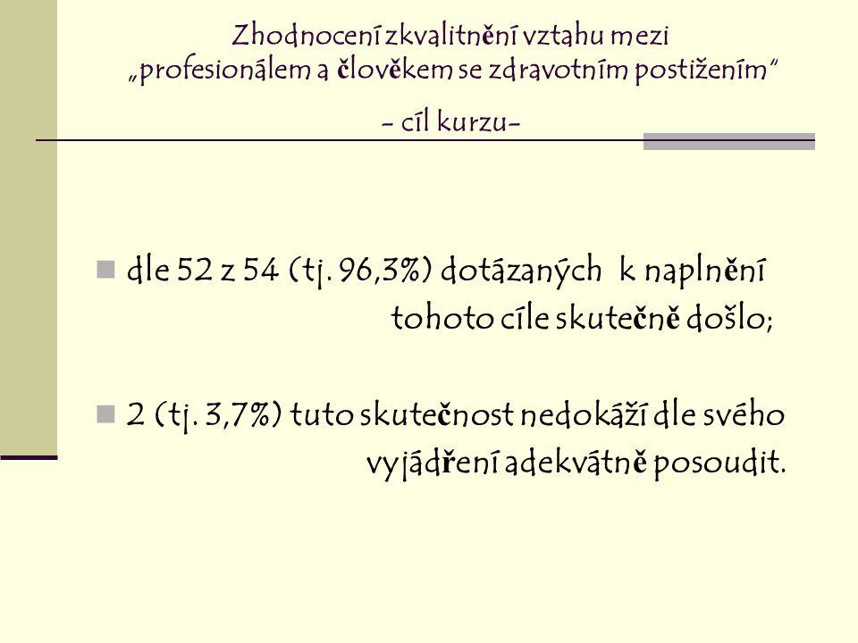 """Zhodnocení zkvalitn ě ní vztahu mezi """"profesionálem a č lov ě kem se zdravotním postižením - cíl kurzu- dle 52 z 54 (tj."""