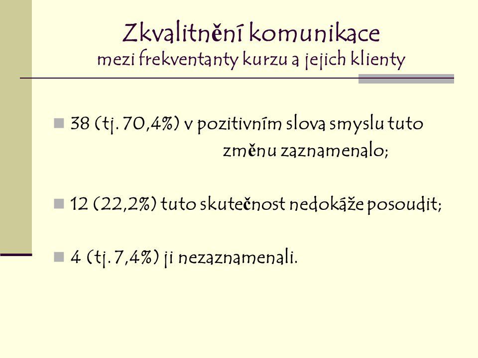 Zkvalitn ě ní komunikace mezi frekventanty kurzu a jejich klienty 38 (tj.